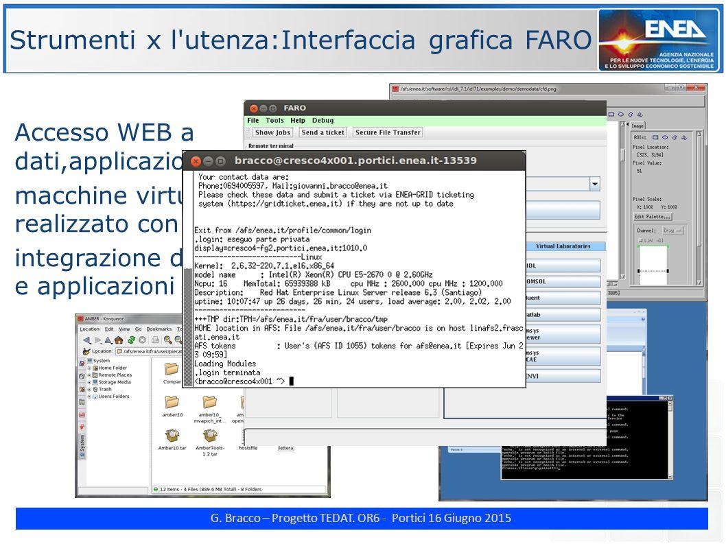 G. Bracco – Progetto TEDAT. OR6 - Portici 16 Giugno 2015 Strumenti x l'utenza:Interfaccia grafica FARO Accesso WEB a dati,applicazioni, macchine virtu