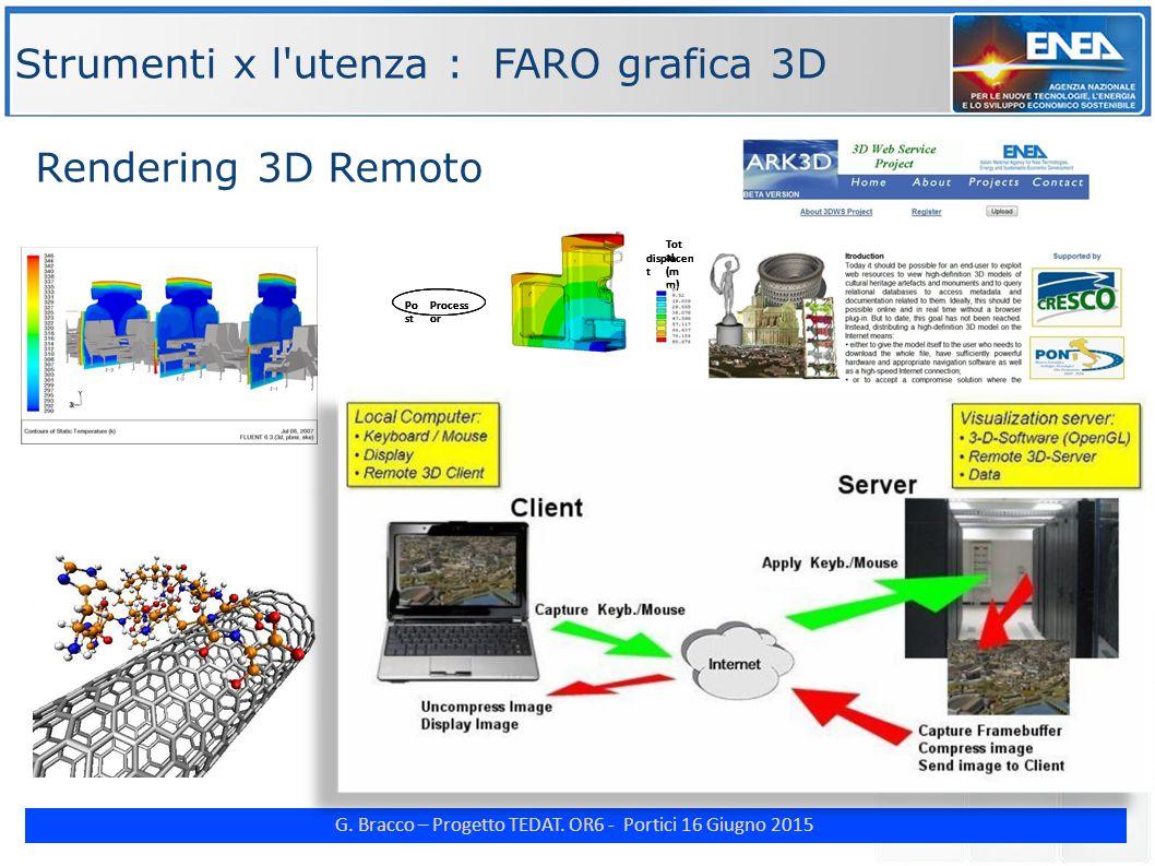 G. Bracco – Progetto TEDAT. OR6 - Portici 16 Giugno 2015 Tot al displacemen t (m m) Po st Process or Tot al displacemen t (m m) Tot al displacemen t (