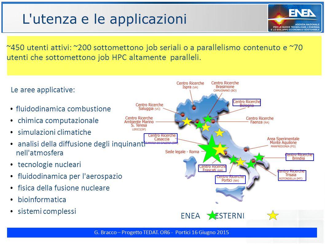 G. Bracco – Progetto TEDAT. OR6 - Portici 16 Giugno 2015 ENE Le aree applicative: fluidodinamica combustione chimica computazionale simulazioni climat
