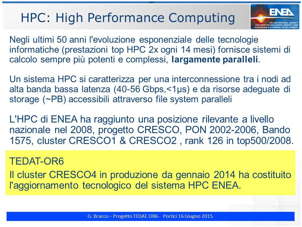 G. Bracco – Progetto TEDAT. OR6 - Portici 16 Giugno 2015 HPC: High Performance Computing Negli ultimi 50 anni l'evoluzione esponenziale delle tecnolog