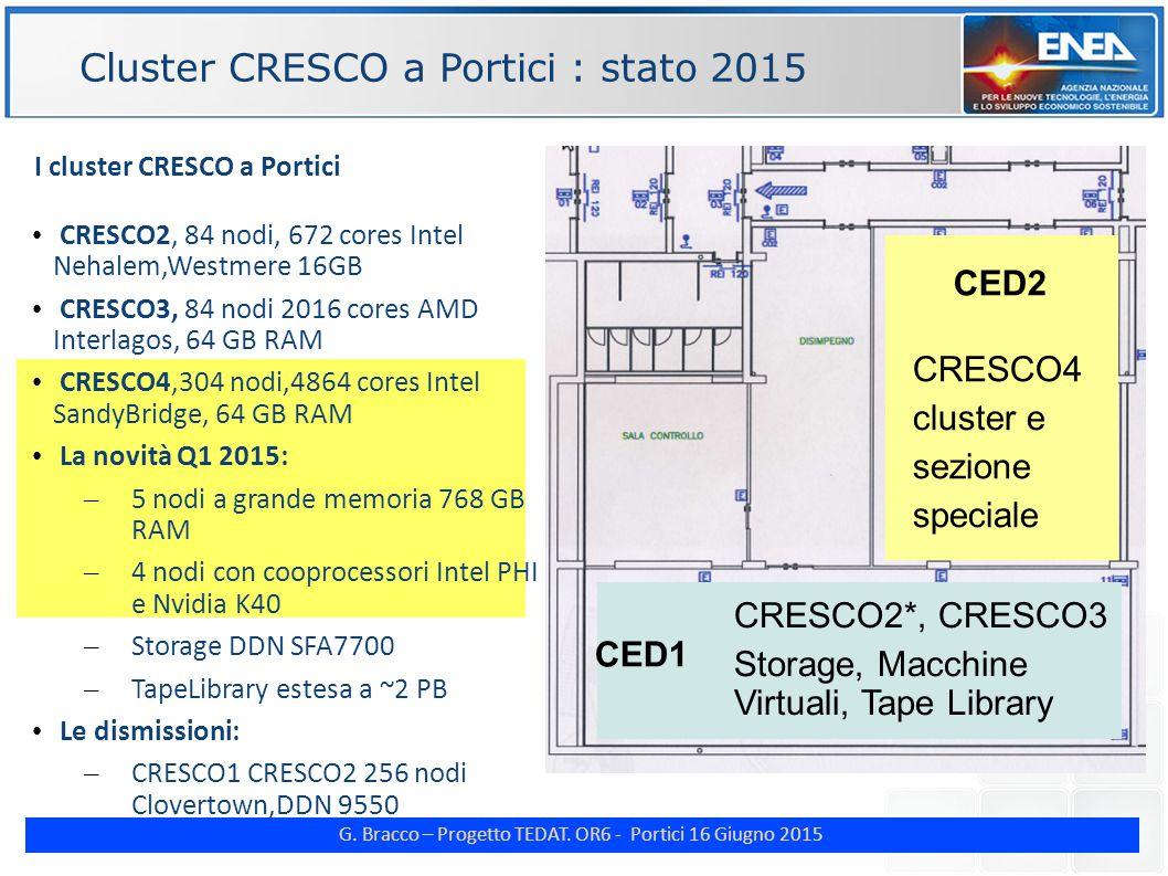 G. Bracco – Progetto TEDAT. OR6 - Portici 16 Giugno 2015 Cluster CRESCO a Portici : stato 2015 ENE CRESCO4 cluster e sezione speciale CRESCO2*, CRESCO