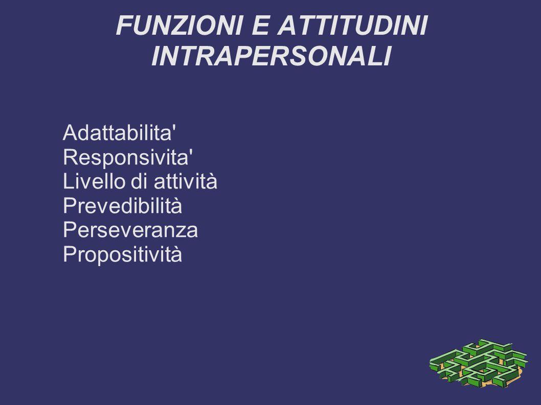 FUNZIONI E ATTITUDINI INTRAPERSONALI Adattabilita' Responsivita' Livello di attività Prevedibilità Perseveranza Propositività