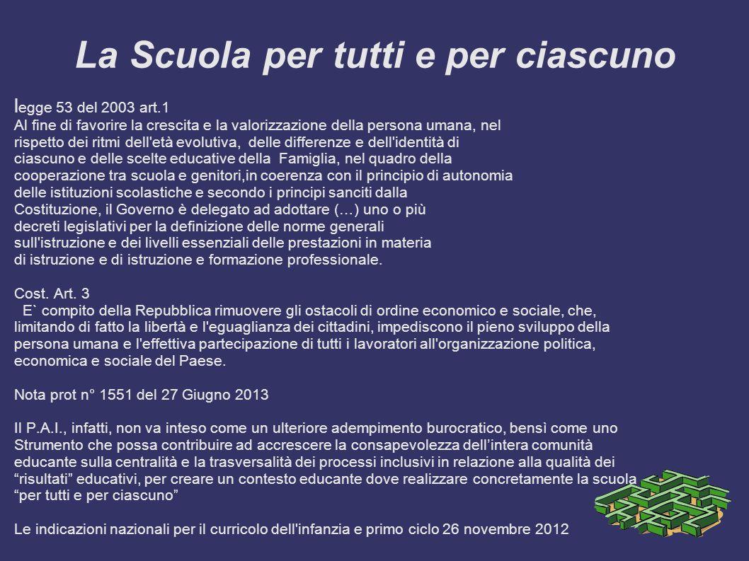 La Scuola per tutti e per ciascuno l egge 53 del 2003 art.1 Al fine di favorire la crescita e la valorizzazione della persona umana, nel rispetto dei