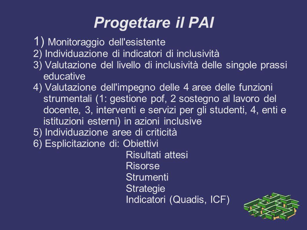 Progettare il PAI 1) Monitoraggio dell'esistente 2) Individuazione di indicatori di inclusività 3) Valutazione del livello di inclusività delle singol