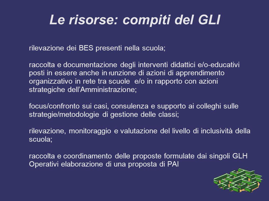 Le risorse: compiti del GLI rilevazione dei BES presenti nella scuola; raccolta e documentazione degli interventi didattici e/o-educativi posti in ess