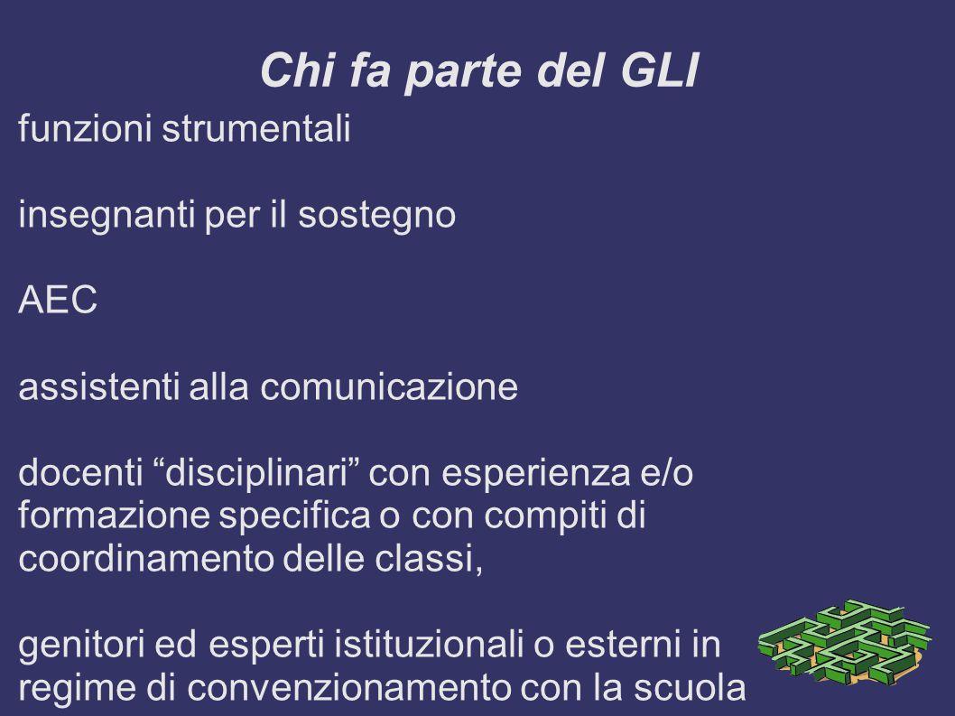 Chi fa parte del GLI funzioni strumentali insegnanti per il sostegno AEC assistenti alla comunicazione docenti disciplinari con esperienza e/o formazione specifica o con compiti di coordinamento delle classi, genitori ed esperti istituzionali o esterni in regime di convenzionamento con la scuola