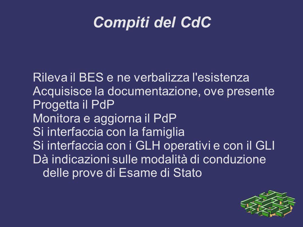 Compiti del CdC Rileva il BES e ne verbalizza l'esistenza Acquisisce la documentazione, ove presente Progetta il PdP Monitora e aggiorna il PdP Si int