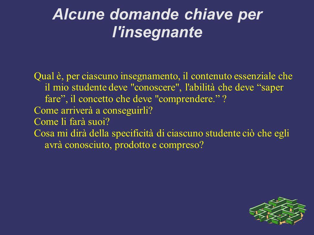 Alcune domande chiave per l insegnante Qual è, per ciascuno insegnamento, il contenuto essenziale che il mio studente deve conoscere , l abilità che deve saper fare , il concetto che deve comprendere. .