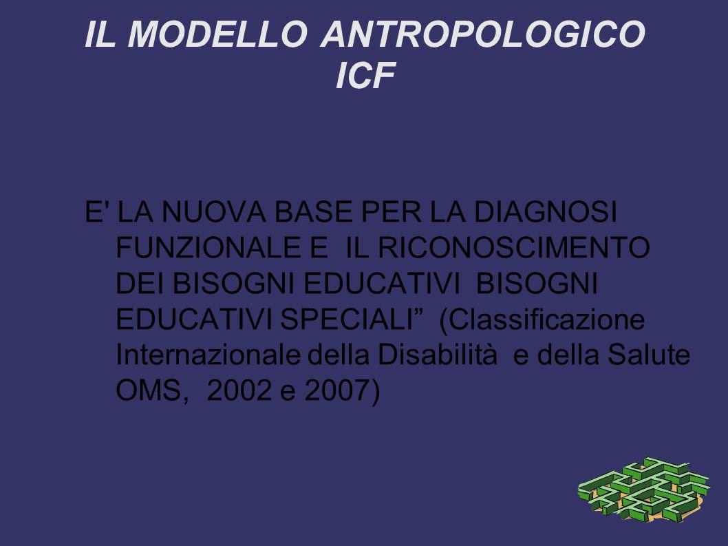 IL MODELLO ANTROPOLOGICO ICF E LA NUOVA BASE PER LA DIAGNOSI FUNZIONALE E IL RICONOSCIMENTO DEI BISOGNI EDUCATIVI BISOGNI EDUCATIVI SPECIALI (Classificazione Internazionale della Disabilità e della Salute OMS, 2002 e 2007)