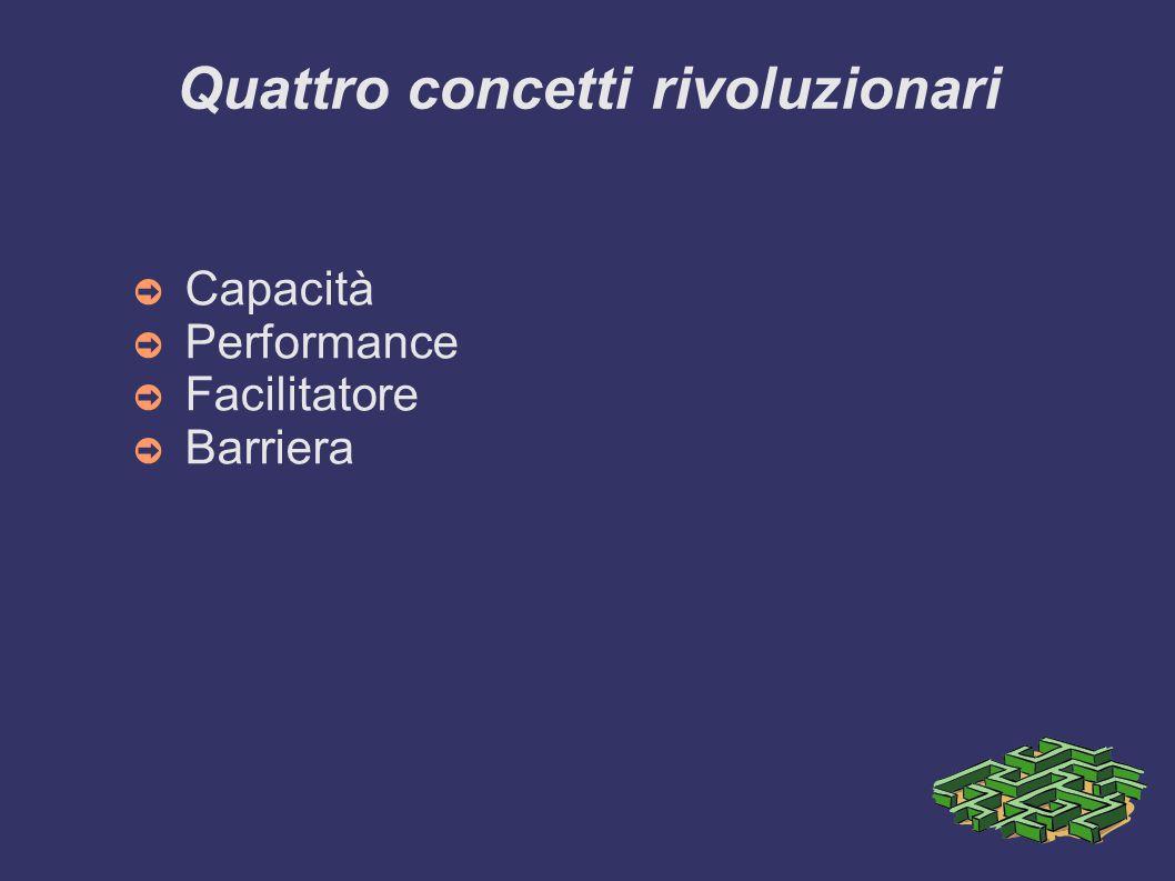 Quattro concetti rivoluzionari ➲ Capacità ➲ Performance ➲ Facilitatore ➲ Barriera