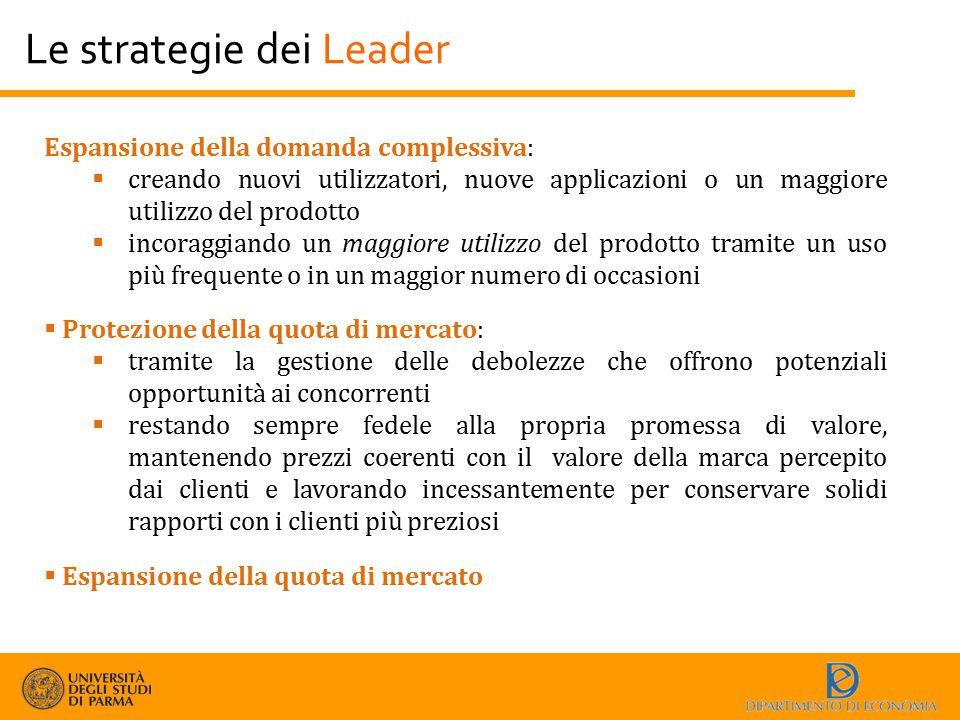 Le strategie dei Leader Espansione della domanda complessiva:  creando nuovi utilizzatori, nuove applicazioni o un maggiore utilizzo del prodotto  i