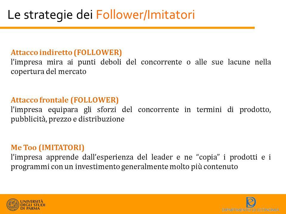 Le strategie dei Follower/Imitatori Attacco indiretto (FOLLOWER) l'impresa mira ai punti deboli del concorrente o alle sue lacune nella copertura del