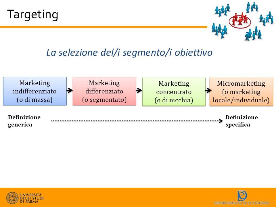 Targeting Marketing indifferenziato (o di massa) Marketing indifferenziato (o di massa) Marketing differenziato (o segmentato) Marketing differenziato