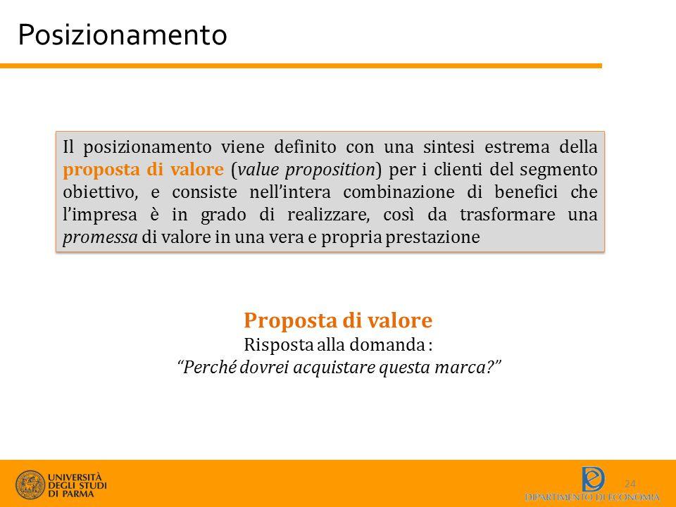 Posizionamento 24 Il posizionamento viene definito con una sintesi estrema della proposta di valore (value proposition) per i clienti del segmento obi