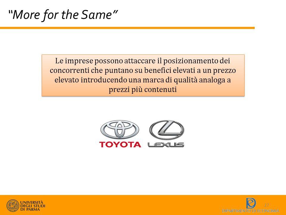 """""""More for the Same"""" 27 Le imprese possono attaccare il posizionamento dei concorrenti che puntano su benefici elevati a un prezzo elevato introducendo"""