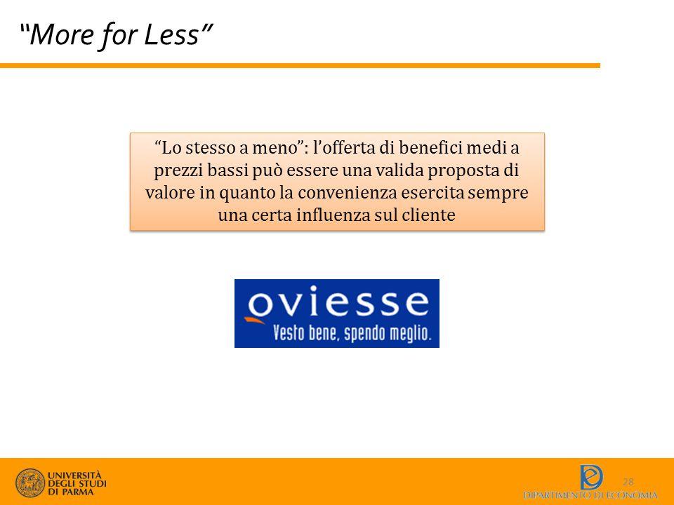 """""""More for Less"""" 28 """"Lo stesso a meno"""": l'offerta di benefici medi a prezzi bassi può essere una valida proposta di valore in quanto la convenienza ese"""