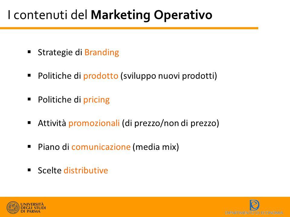 I contenuti del Marketing Operativo  Strategie di Branding  Politiche di prodotto (sviluppo nuovi prodotti)  Politiche di pricing  Attività promoz
