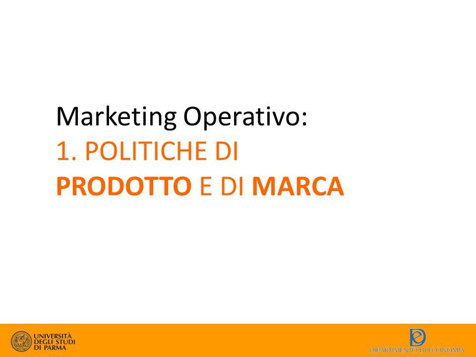 Marketing Operativo: 1. POLITICHE DI PRODOTTO E DI MARCA