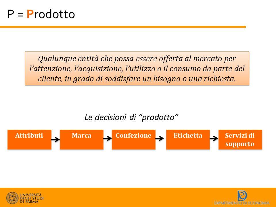 P = Prodotto Qualunque entità che possa essere offerta al mercato per l'attenzione, l'acquisizione, l'utilizzo o il consumo da parte del cliente, in g