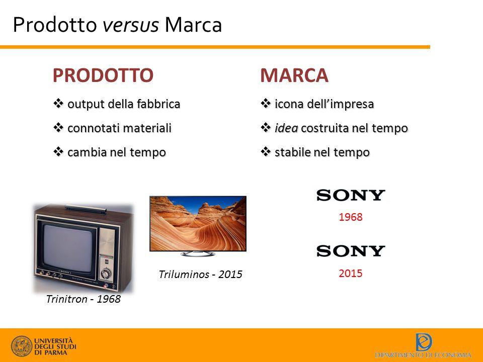Prodotto versus Marca PRODOTTO  output della fabbrica  connotati materiali  cambia nel tempo MARCA  icona dell'impresa  idea costruita nel tempo