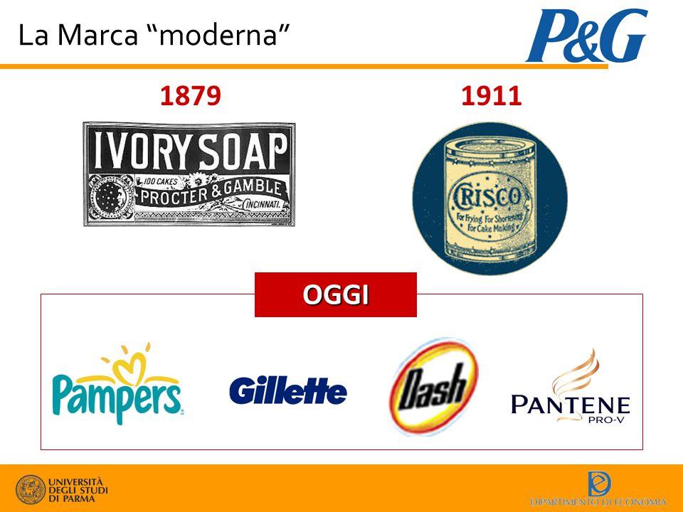 """La Marca """"moderna"""" 18791911 OGGI"""