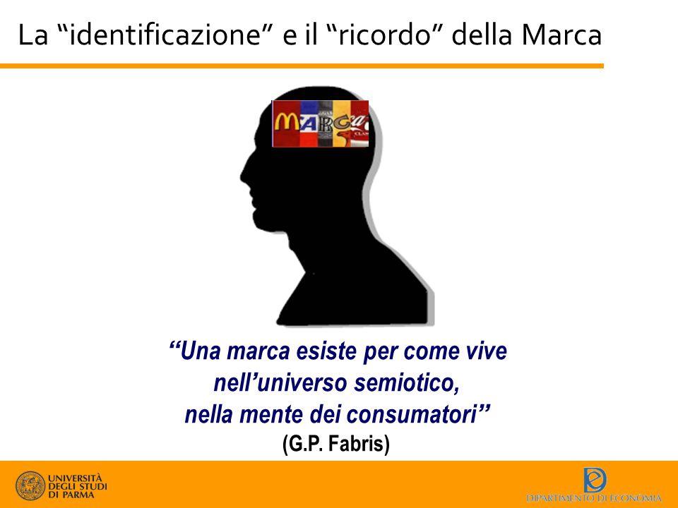 """La """"identificazione"""" e il """"ricordo"""" della Marca """"Una marca esiste per come vive nell'universo semiotico, nella mente dei consumatori"""" (G.P. Fabris)"""