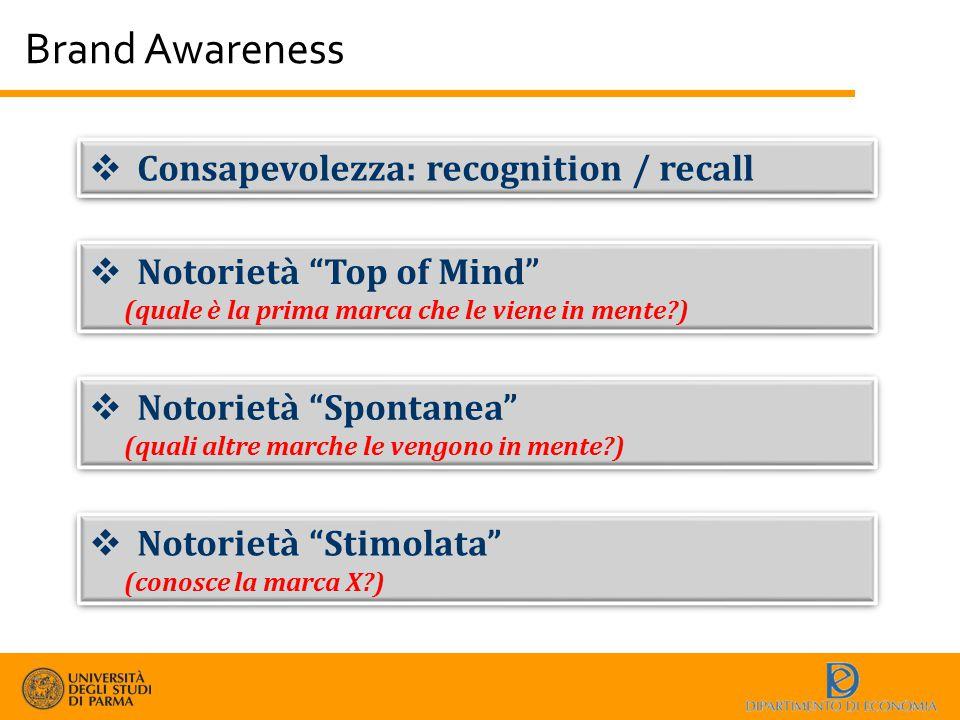 """Brand Awareness  Consapevolezza: recognition / recall  Notorietà """"Top of Mind"""" (quale è la prima marca che le viene in mente?)  Notorietà """"Top of M"""