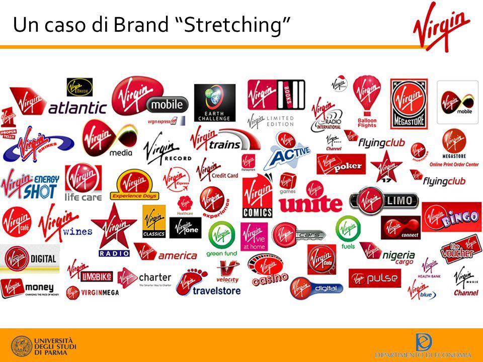 """Un caso di Brand """"Stretching"""""""
