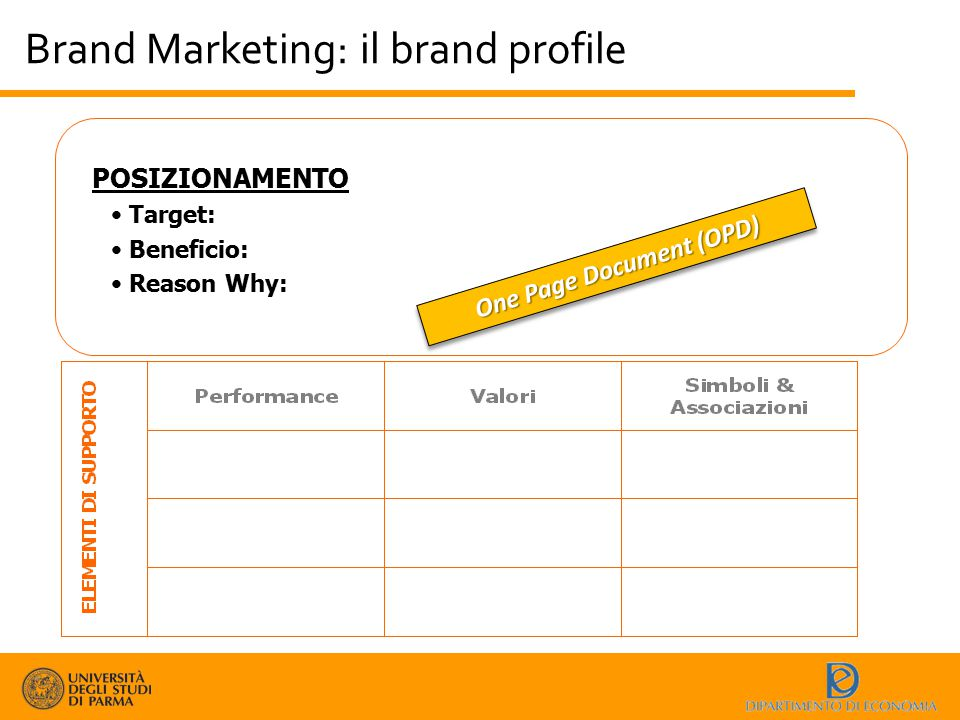 Brand Marketing: il brand profile POSIZIONAMENTO Target: Beneficio: Reason Why: One Page Document (OPD)