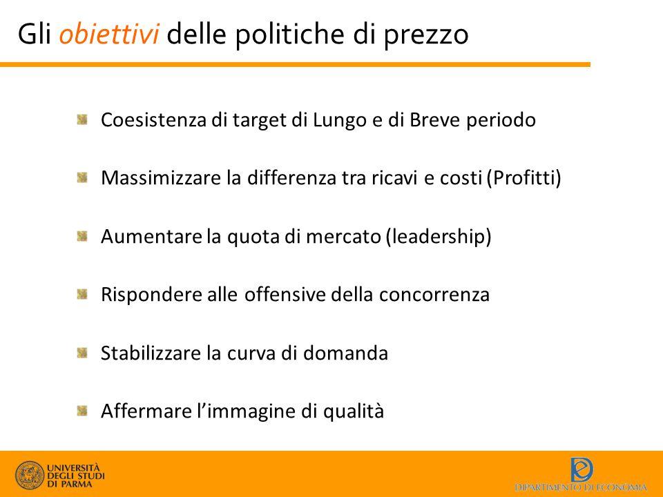Gli obiettivi delle politiche di prezzo Coesistenza di target di Lungo e di Breve periodo Massimizzare la differenza tra ricavi e costi (Profitti) Aum