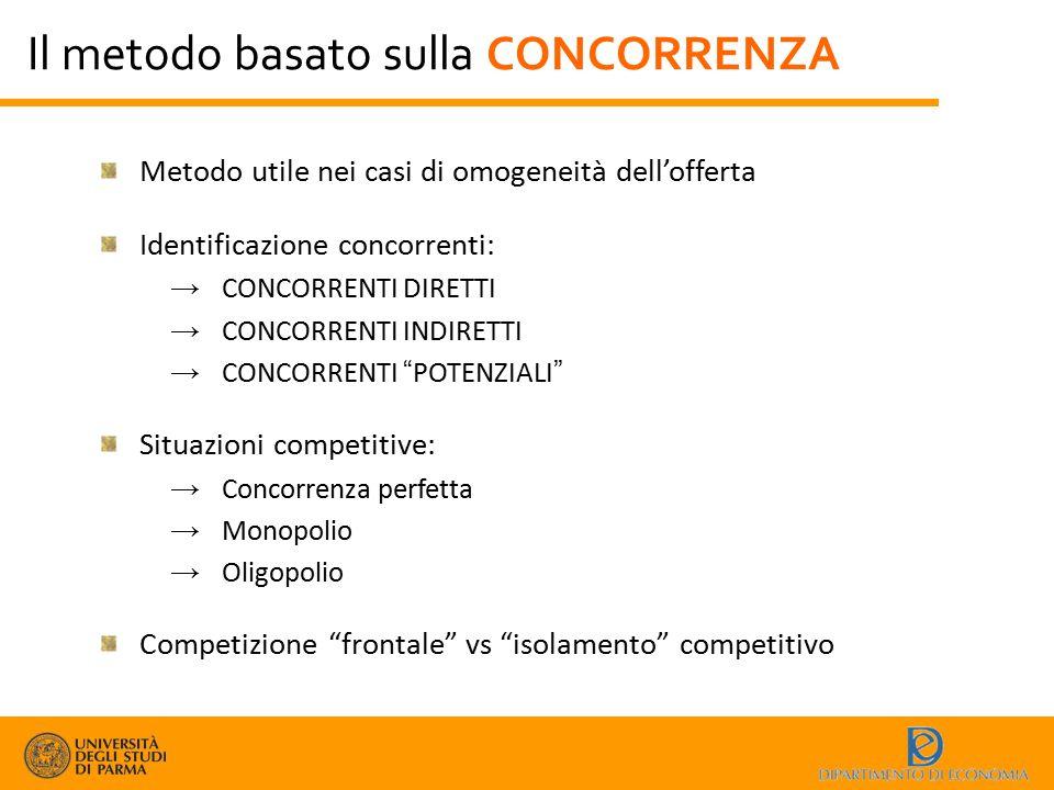 Il metodo basato sulla CONCORRENZA Metodo utile nei casi di omogeneità dell'offerta Identificazione concorrenti: → CONCORRENTI DIRETTI → CONCORRENTI I