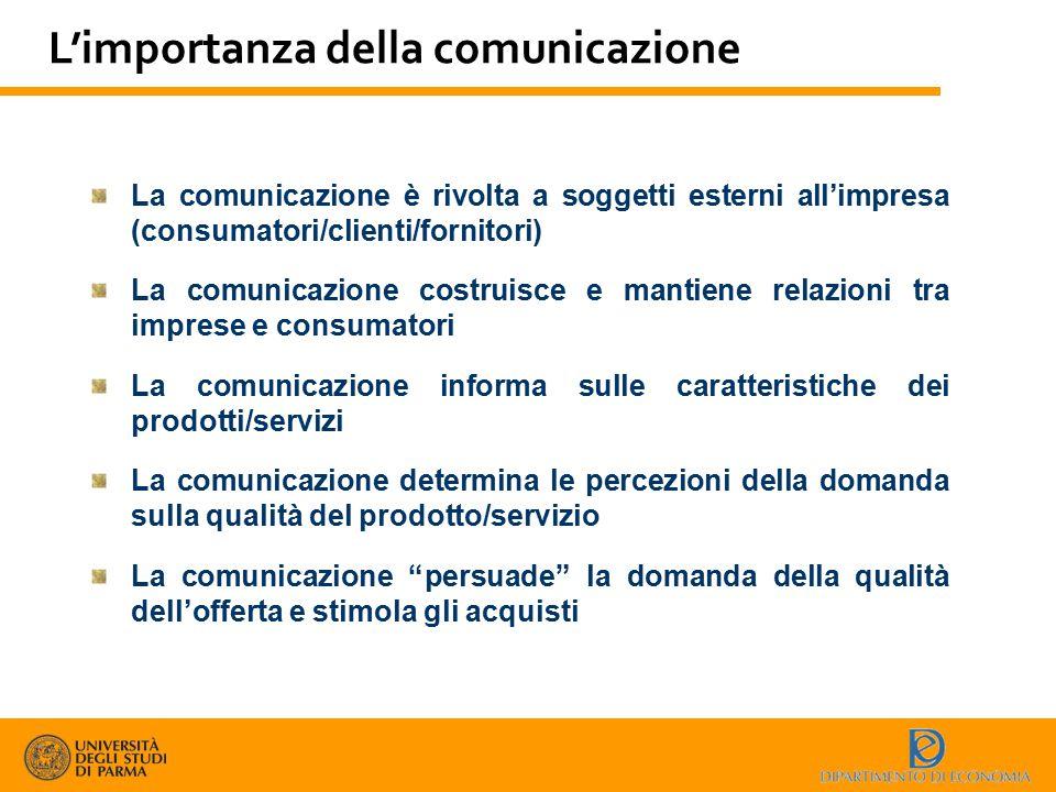 L'importanza della comunicazione La comunicazione è rivolta a soggetti esterni all'impresa (consumatori/clienti/fornitori) La comunicazione costruisce