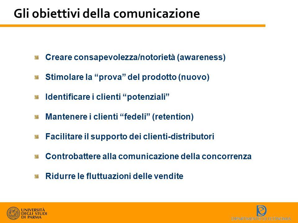"""Gli obiettivi della comunicazione Creare consapevolezza/notorietà (awareness) Stimolare la """"prova"""" del prodotto (nuovo) Identificare i clienti """"potenz"""