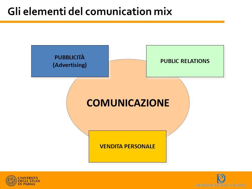 Gli elementi del comunication mix COMUNICAZIONE PUBBLICITÀ (Advertising) PUBBLICITÀ (Advertising) PUBLIC RELATIONS VENDITA PERSONALE