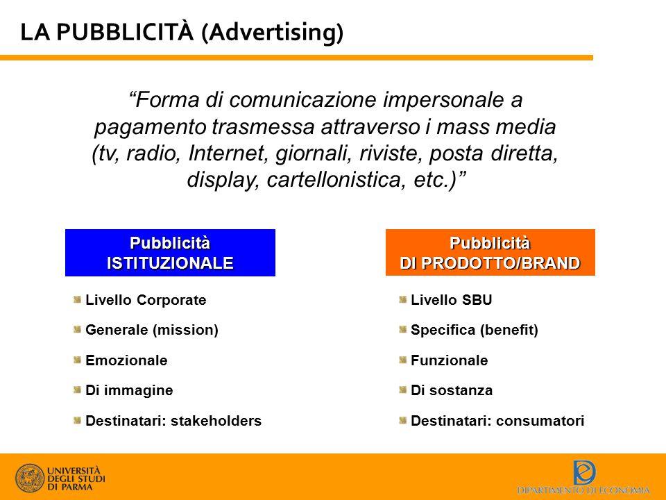 LA PUBBLICITÀ (Advertising) PubblicitàISTITUZIONALE Pubblicità DI PRODOTTO/BRAND Livello Corporate Generale (mission) Emozionale Di immagine Destinata