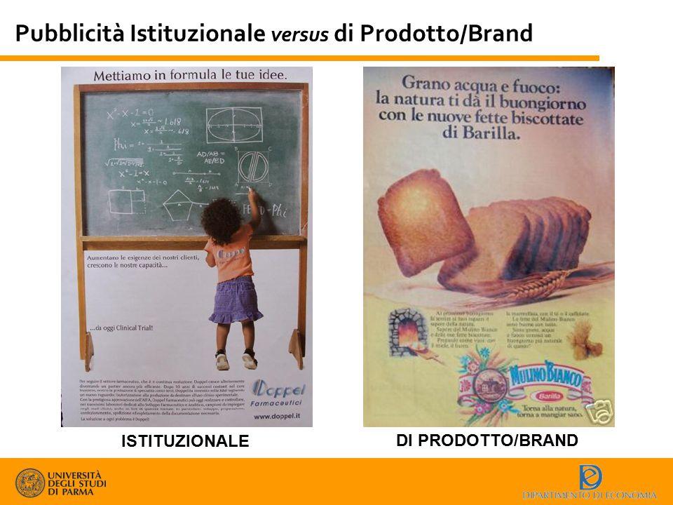 Pubblicità Istituzionale versus di Prodotto/Brand ISTITUZIONALE DI PRODOTTO/BRAND