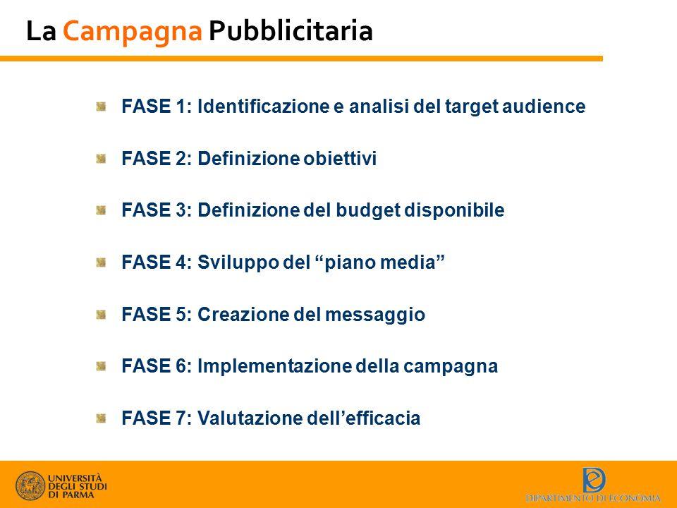 La Campagna Pubblicitaria FASE 1: Identificazione e analisi del target audience FASE 2: Definizione obiettivi FASE 3: Definizione del budget disponibi