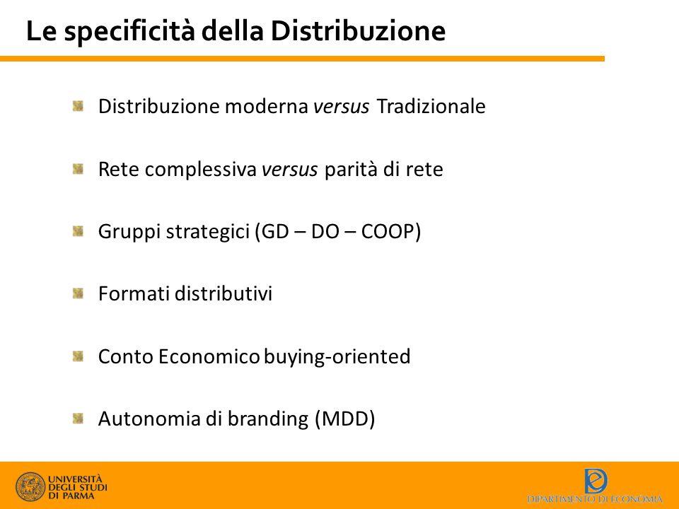 Le specificità della Distribuzione Distribuzione moderna versus Tradizionale Rete complessiva versus parità di rete Gruppi strategici (GD – DO – COOP)
