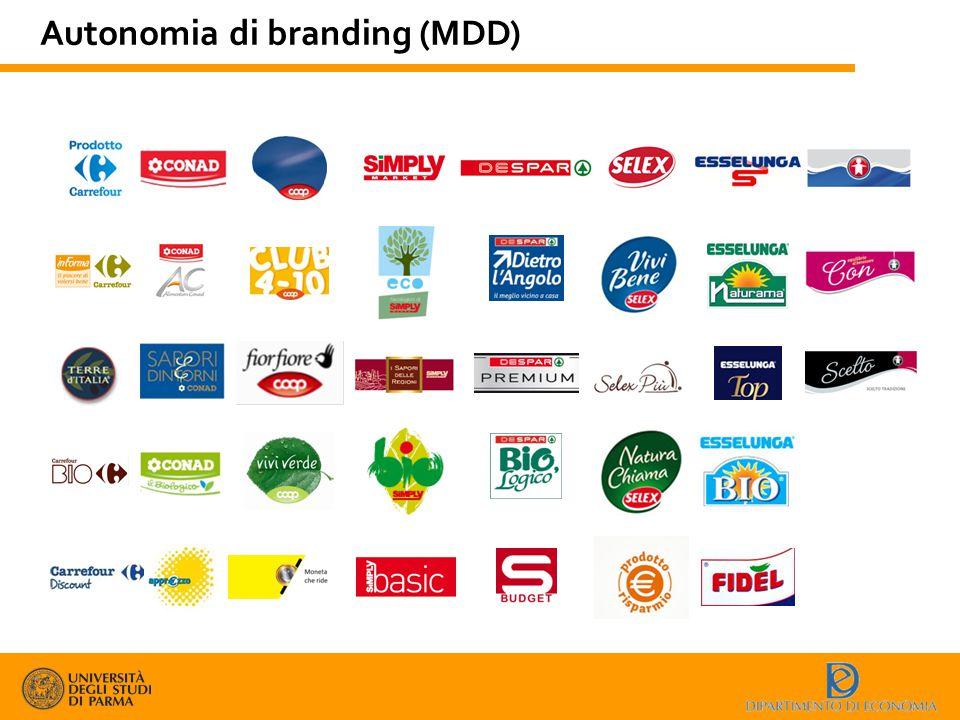 Autonomia di branding (MDD)