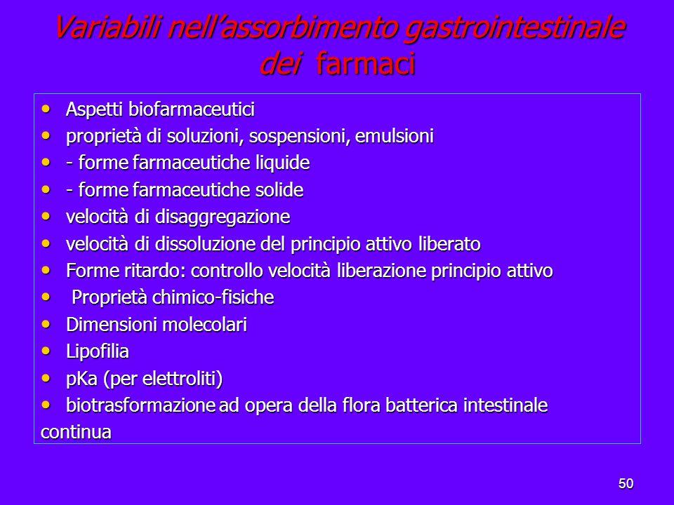 50 Variabili nell'assorbimento gastrointestinale dei farmaci Aspetti biofarmaceutici Aspetti biofarmaceutici proprietà di soluzioni, sospensioni, emulsioni proprietà di soluzioni, sospensioni, emulsioni - forme farmaceutiche liquide - forme farmaceutiche liquide - forme farmaceutiche solide - forme farmaceutiche solide velocità di disaggregazione velocità di disaggregazione velocità di dissoluzione del principio attivo liberato velocità di dissoluzione del principio attivo liberato Forme ritardo: controllo velocità liberazione principio attivo Forme ritardo: controllo velocità liberazione principio attivo Proprietà chimico-fisiche Proprietà chimico-fisiche Dimensioni molecolari Dimensioni molecolari Lipofilia Lipofilia pKa (per elettroliti) pKa (per elettroliti) biotrasformazione ad opera della flora batterica intestinale biotrasformazione ad opera della flora batterica intestinalecontinua