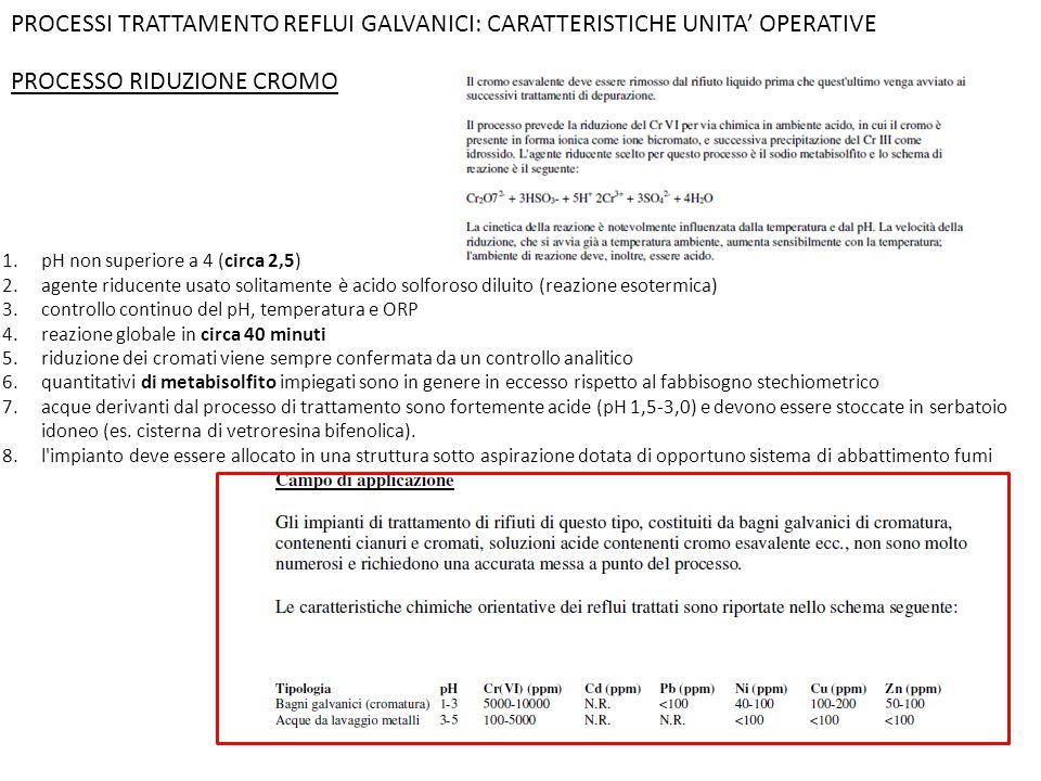 PROCESSO RIDUZIONE CROMO PROCESSI TRATTAMENTO REFLUI GALVANICI: CARATTERISTICHE UNITA' OPERATIVE 1.pH non superiore a 4 (circa 2,5) 2.agente riducente