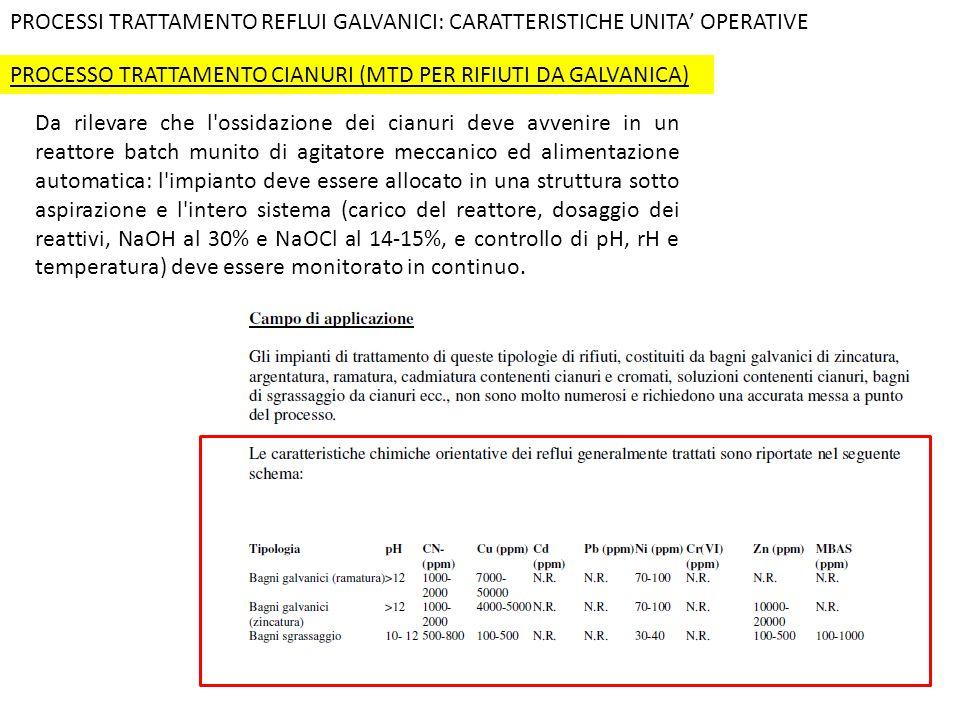 PROCESSO TRATTAMENTO CIANURI (MTD PER RIFIUTI DA GALVANICA) PROCESSI TRATTAMENTO REFLUI GALVANICI: CARATTERISTICHE UNITA' OPERATIVE Da rilevare che l'