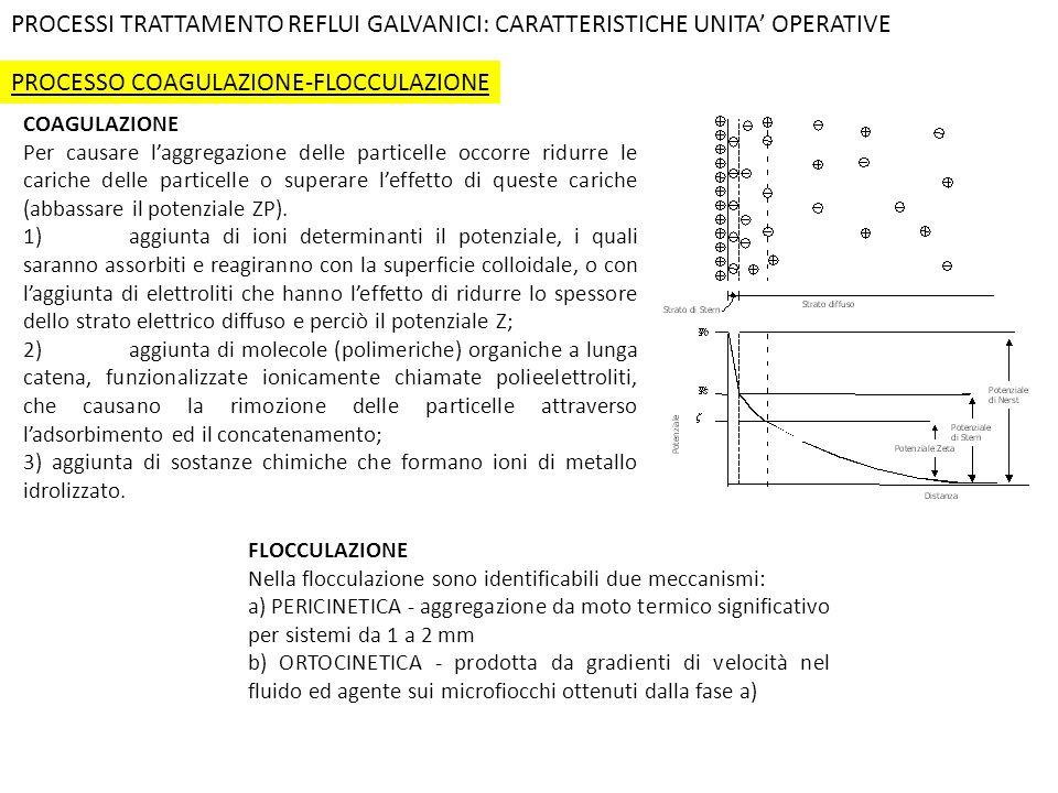 PROCESSO COAGULAZIONE-FLOCCULAZIONE PROCESSI TRATTAMENTO REFLUI GALVANICI: CARATTERISTICHE UNITA' OPERATIVE FLOCCULAZIONE Nella flocculazione sono ide