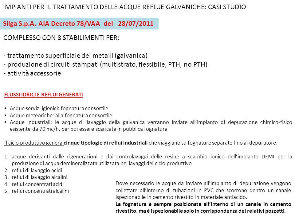 IMPIANTI PER IL TRATTAMENTO DELLE ACQUE REFLUE GALVANICHE: CASI STUDIO Silga S.p.A. AIA Decreto 78/VAA del 28/07/2011 COMPLESSO CON 8 STABILIMENTI PER