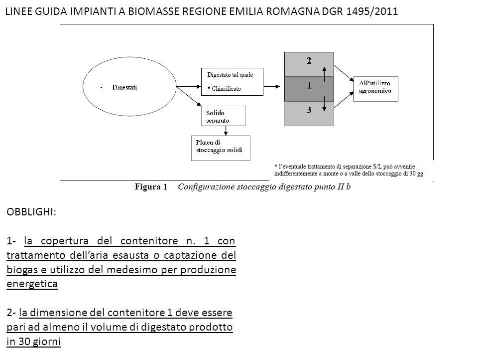 LINEE GUIDA IMPIANTI A BIOMASSE REGIONE EMILIA ROMAGNA DGR 1495/2011 OBBLIGHI: 1- la copertura del contenitore n. 1 con trattamento dell'aria esausta