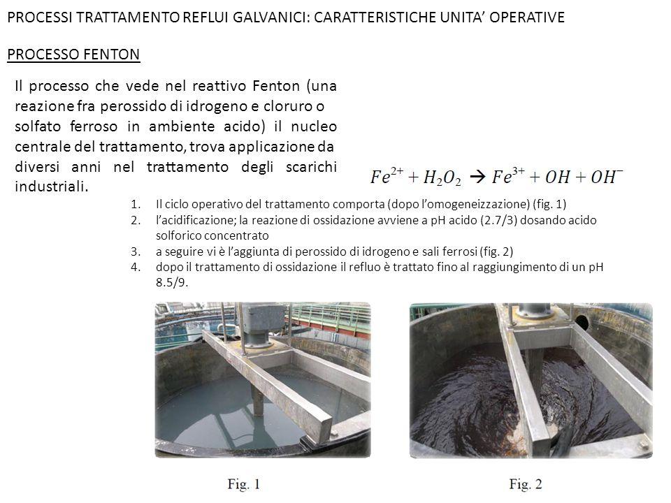 PROCESSI TRATTAMENTO REFLUI GALVANICI: CARATTERISTICHE UNITA' OPERATIVE PROCESSO FENTON Il processo che vede nel reattivo Fenton (una reazione fra per