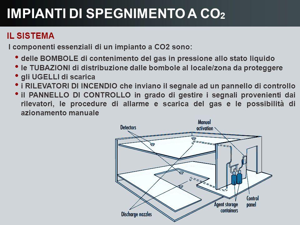 IMPIANTI DI SPEGNIMENTO A CO 2 IL SISTEMA I componenti essenziali di un impianto a CO2 sono: delle BOMBOLE di contenimento del gas in pressione allo s