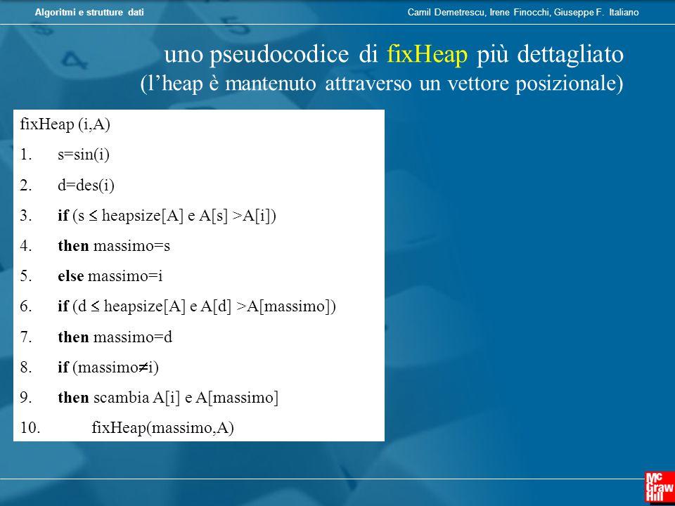 Camil Demetrescu, Irene Finocchi, Giuseppe F. ItalianoAlgoritmi e strutture dati fixHeap (i,A) 1.