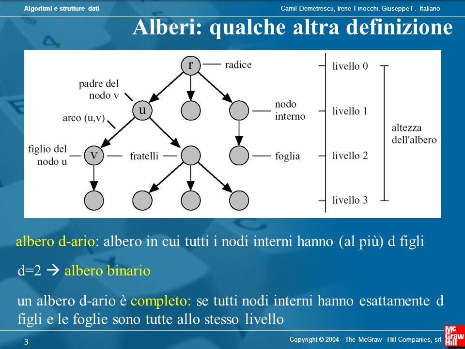 albero binario completo albero binario (non completo)