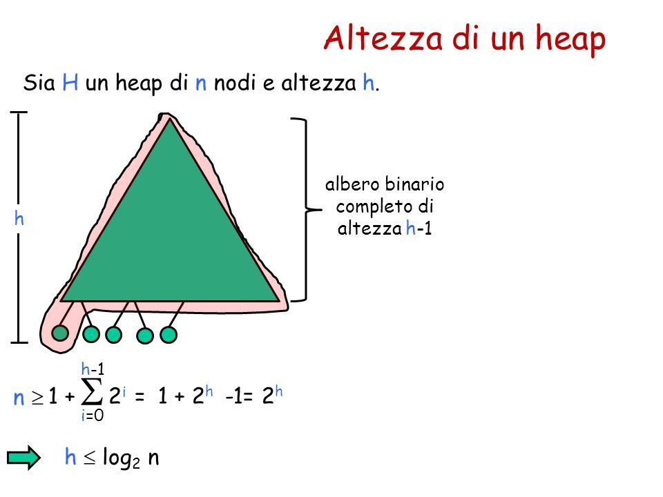 Altezza di un heap Sia H un heap di n nodi e altezza h.